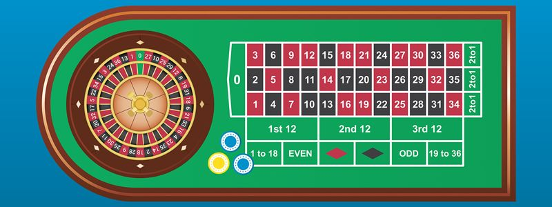Roulette main rules