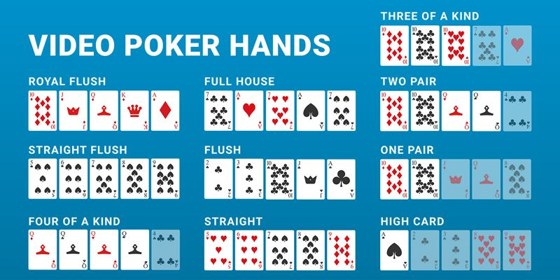 video poker hands payouts